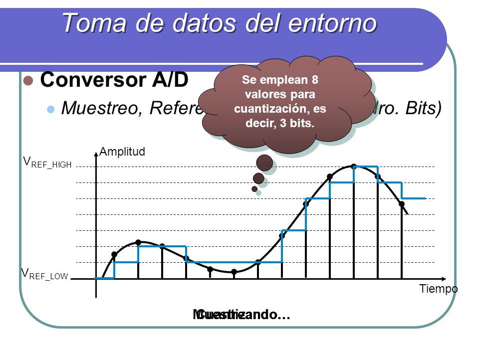 Conversor A/D Muestreo, Referencia, cuantización (Nro. Bits) Amplitud Tiempo V REF_HIGH V REF_LOW Muestreando… Cuantizando… Se emplean 8 valores para