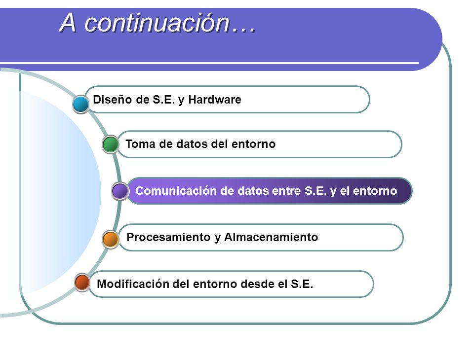 A continuación… Modificación del entorno desde el S.E. Procesamiento y Almacenamiento Comunicación de datos entre S.E. y el entorno Toma de datos del