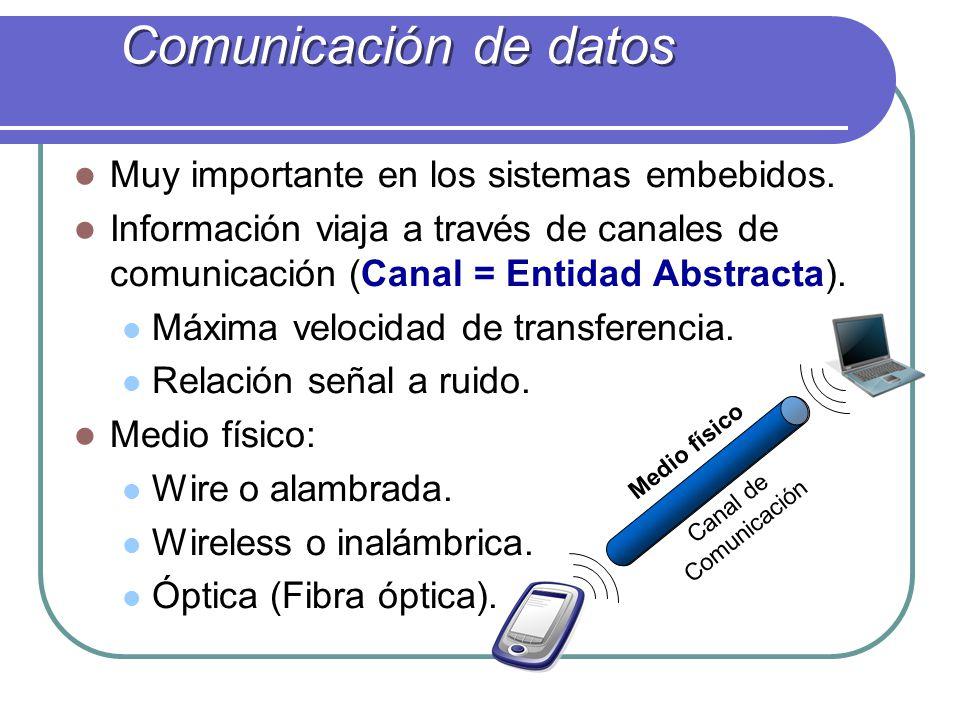 Muy importante en los sistemas embebidos. Información viaja a través de canales de comunicación (Canal = Entidad Abstracta). Máxima velocidad de trans