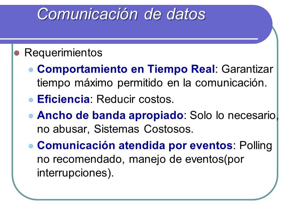 Requerimientos Comportamiento en Tiempo Real: Garantizar tiempo máximo permitido en la comunicación. Eficiencia: Reducir costos. Ancho de banda apropi