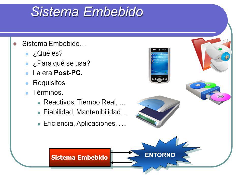 Sistema Embebido… ¿Qué es? ¿Para qué se usa? La era Post-PC. Requisitos. Términos. Reactivos, Tiempo Real, … Fiabilidad, Mantenibilidad, … Eficiencia,