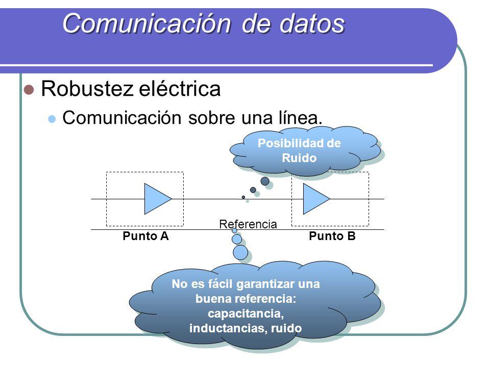 Robustez eléctrica Comunicación sobre una línea. Posibilidad de Ruido Referencia No es fácil garantizar una buena referencia: capacitancia, inductanci
