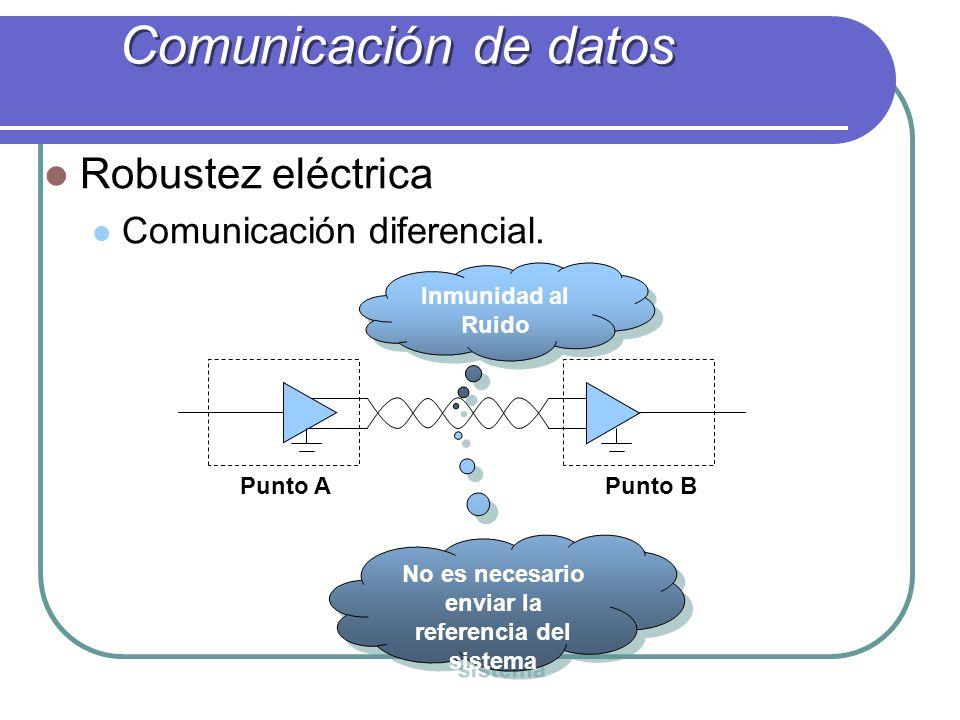 Robustez eléctrica Comunicación diferencial. Inmunidad al Ruido No es necesario enviar la referencia del sistema Punto APunto B Comunicación de datos