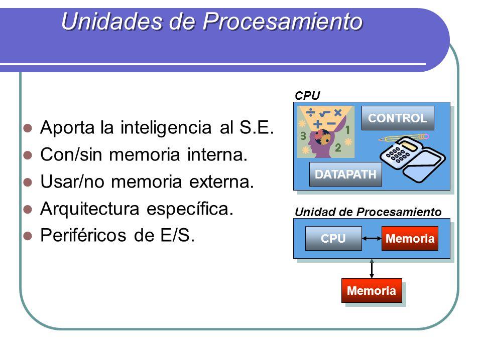 Aporta la inteligencia al S.E. Con/sin memoria interna. Usar/no memoria externa. Arquitectura específica. Periféricos de E/S. CPU CONTROL DATAPATH Mem
