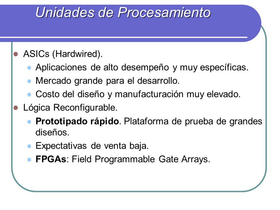 ASICs (Hardwired). Aplicaciones de alto desempeño y muy específicas. Mercado grande para el desarrollo. Costo del diseño y manufacturación muy elevado