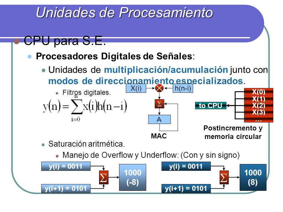 CPU para S.E. Procesadores Digitales de Señales: Unidades de multiplicación/acumulación junto con modos de direccionamiento especializados. Filtros di