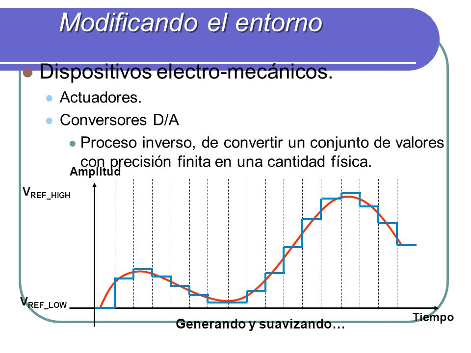 Dispositivos electro-mecánicos. Actuadores. Conversores D/A Proceso inverso, de convertir un conjunto de valores con precisión finita en una cantidad