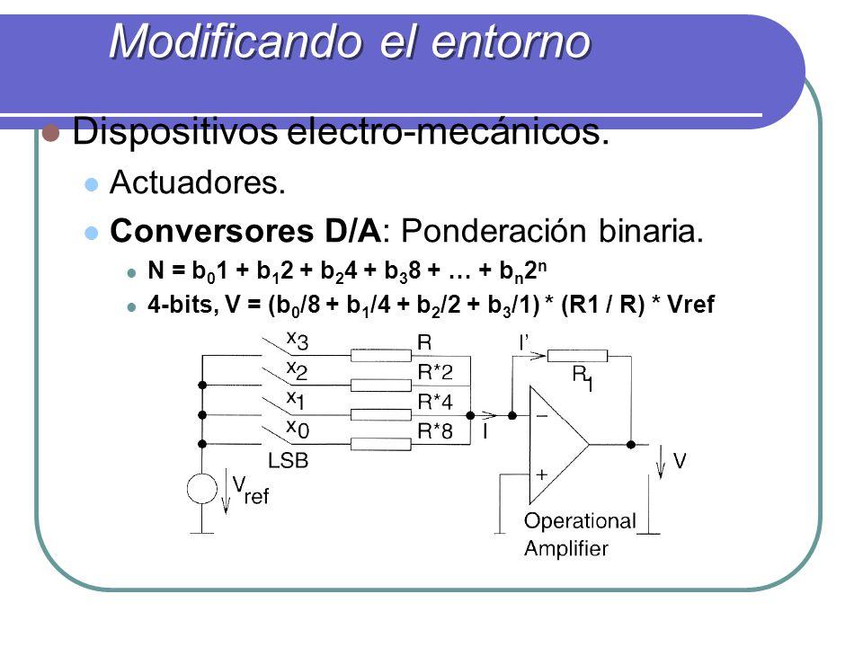 Dispositivos electro-mecánicos. Actuadores. Conversores D/A: Ponderación binaria. N = b 0 1 + b 1 2 + b 2 4 + b 3 8 + … + b n 2 n 4-bits, V = (b 0 /8