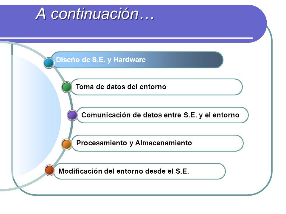 Metodología de Diseño ESPECIFICACIÓN CONOCIMIENTOS PREVIOS HW-COMPONENTES SOFTWARE IMPLEMENTACIÓN: CODIS.