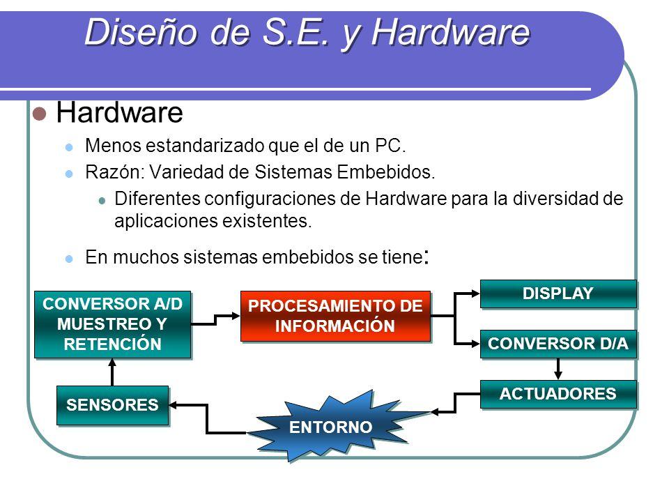 Hardware Menos estandarizado que el de un PC. Razón: Variedad de Sistemas Embebidos. Diferentes configuraciones de Hardware para la diversidad de apli