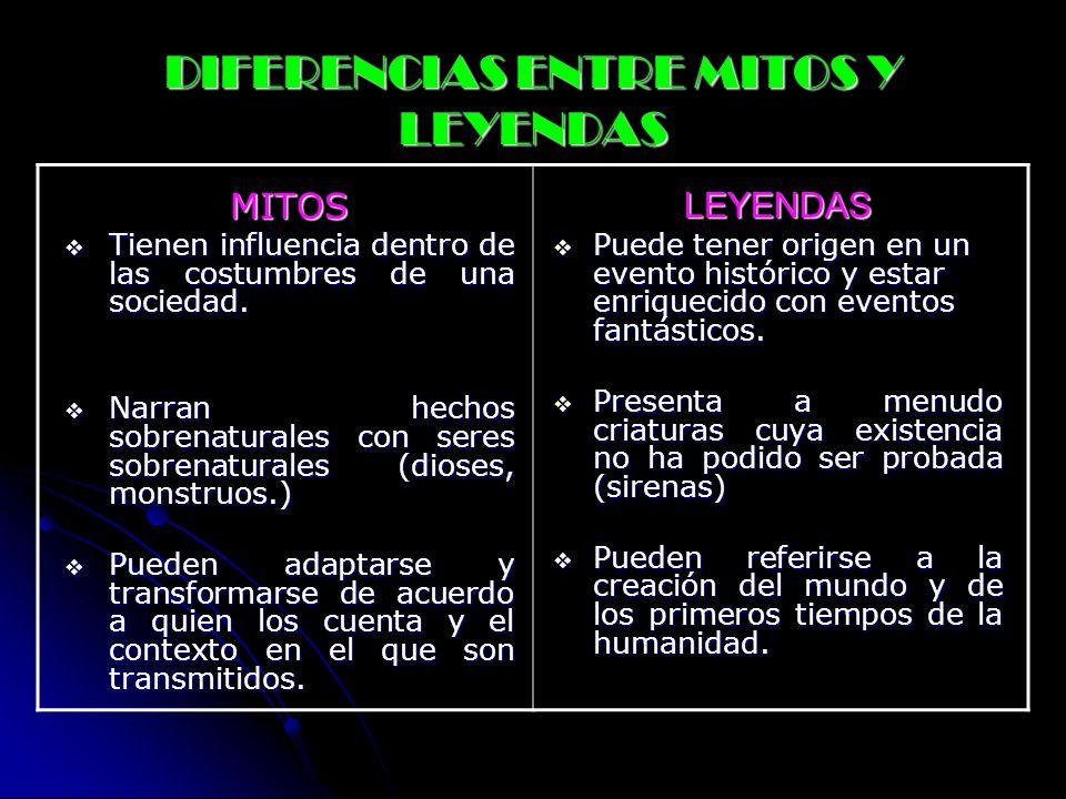 BIBLIOGRAFÍA Diccionario El Pequeño Larousse Ilustrado.