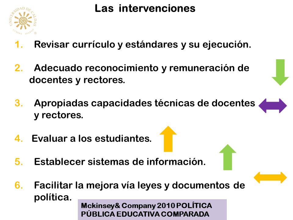 1. Revisar currículo y estándares y su ejecución. 2. Adecuado reconocimiento y remuneración de docentes y rectores. 3. Apropiadas capacidades técnicas