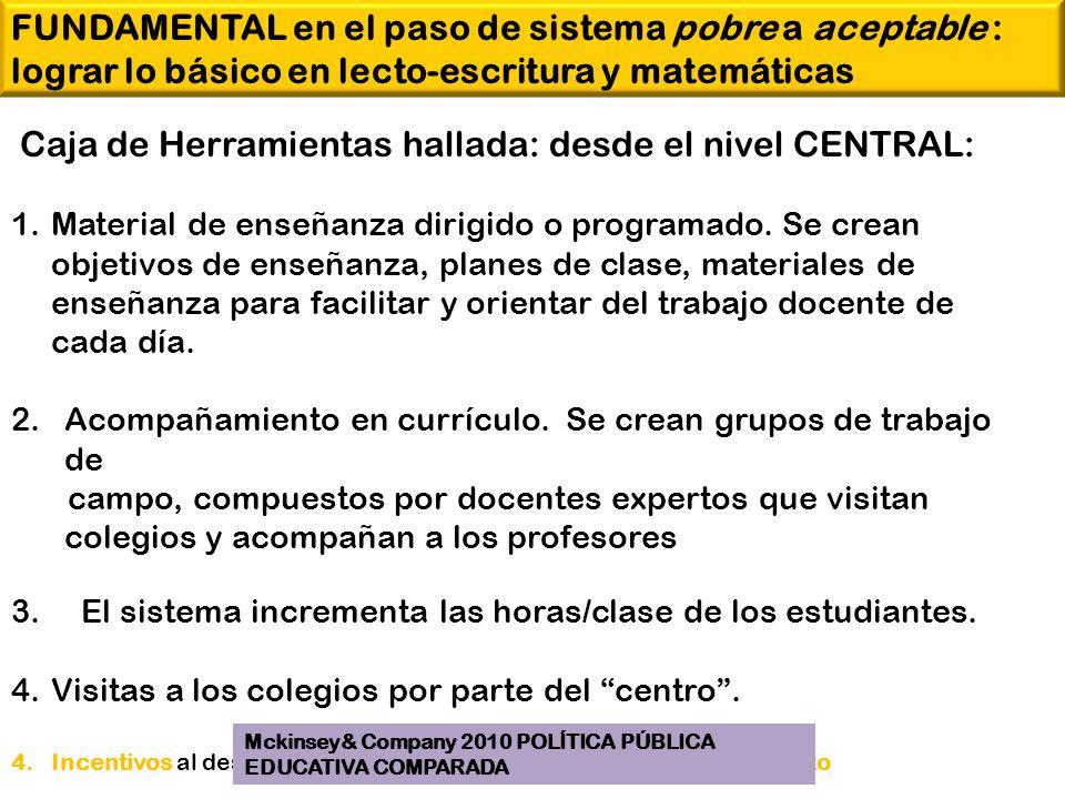 Caja de Herramientas hallada: desde el nivel CENTRAL: 1.Material de enseñanza dirigido o programado. Se crean objetivos de enseñanza, planes de clase,