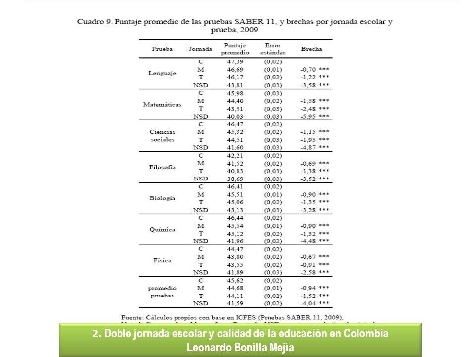 2. Doble jornada escolar y calidad de la educación en Colombia Leonardo Bonilla Mejía