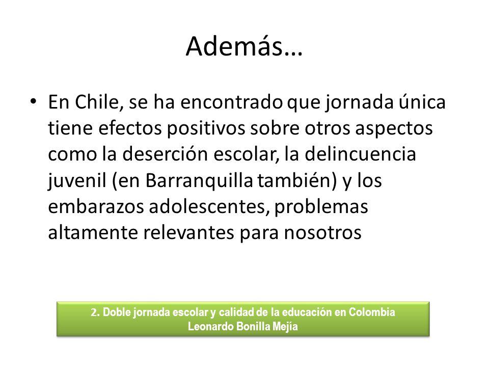 Además… En Chile, se ha encontrado que jornada única tiene efectos positivos sobre otros aspectos como la deserción escolar, la delincuencia juvenil (