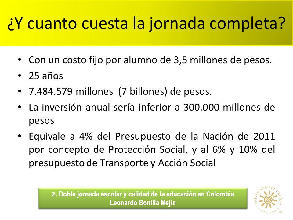 Con un costo fijo por alumno de 3,5 millones de pesos. 25 años 7.484.579 millones (7 billones) de pesos. La inversión anual sería inferior a 300.000 m