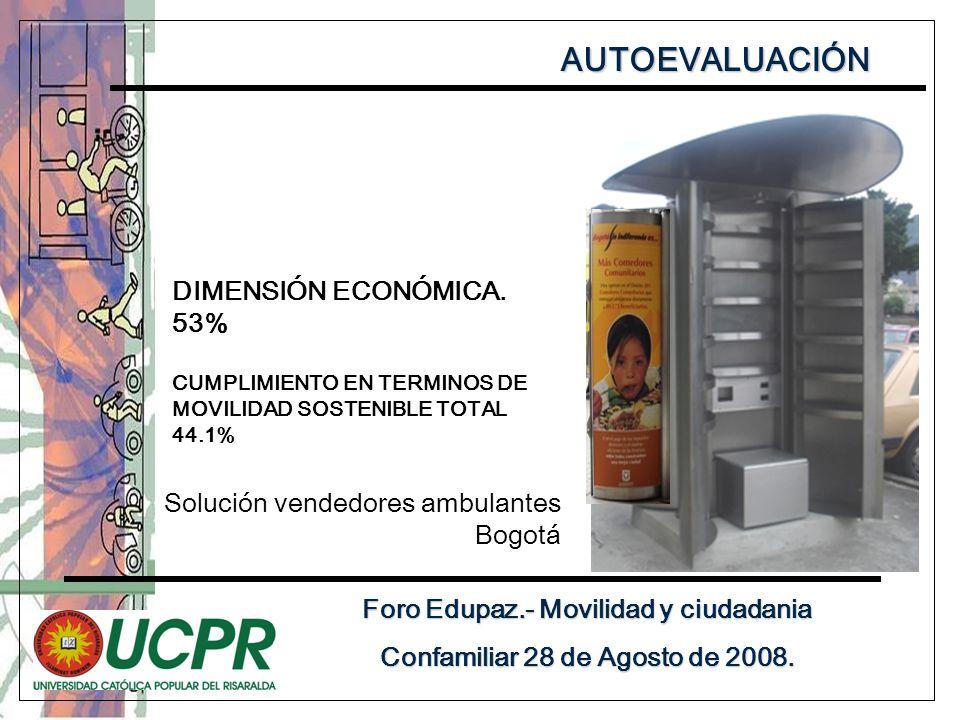 AUTOEVALUACIÓN Foro Edupaz.- Movilidad y ciudadania Confamiliar 28 de Agosto de 2008.