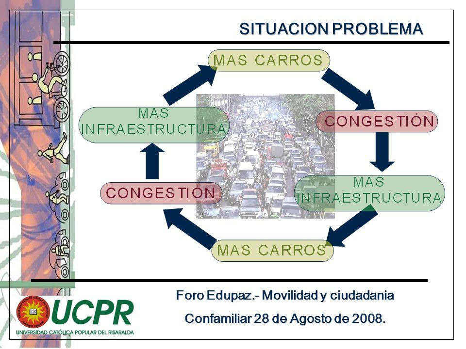 SITUACION PROBLEMA Foro Edupaz.- Movilidad y ciudadania Confamiliar 28 de Agosto de 2008.