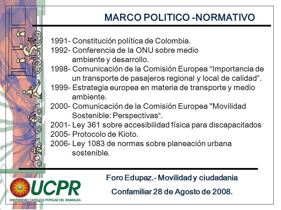 MARCO POLITICO -NORMATIVO Foro Edupaz.- Movilidad y ciudadania Confamiliar 28 de Agosto de 2008.