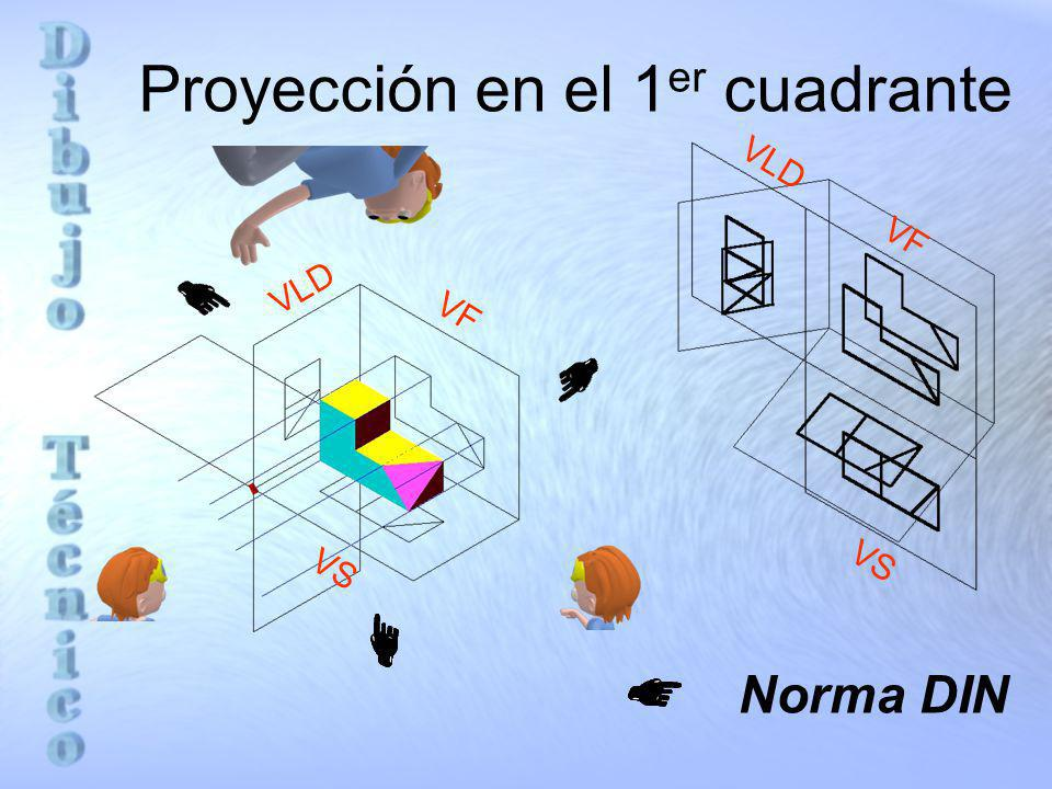 Proyección en el 1 er cuadrante V F V L D V S VF VLD VS Norma DIN