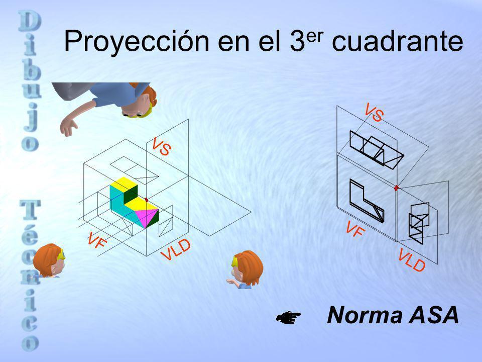 Proyección en el 3 er cuadrante V F V L D V S VF VLD VS Norma ASA