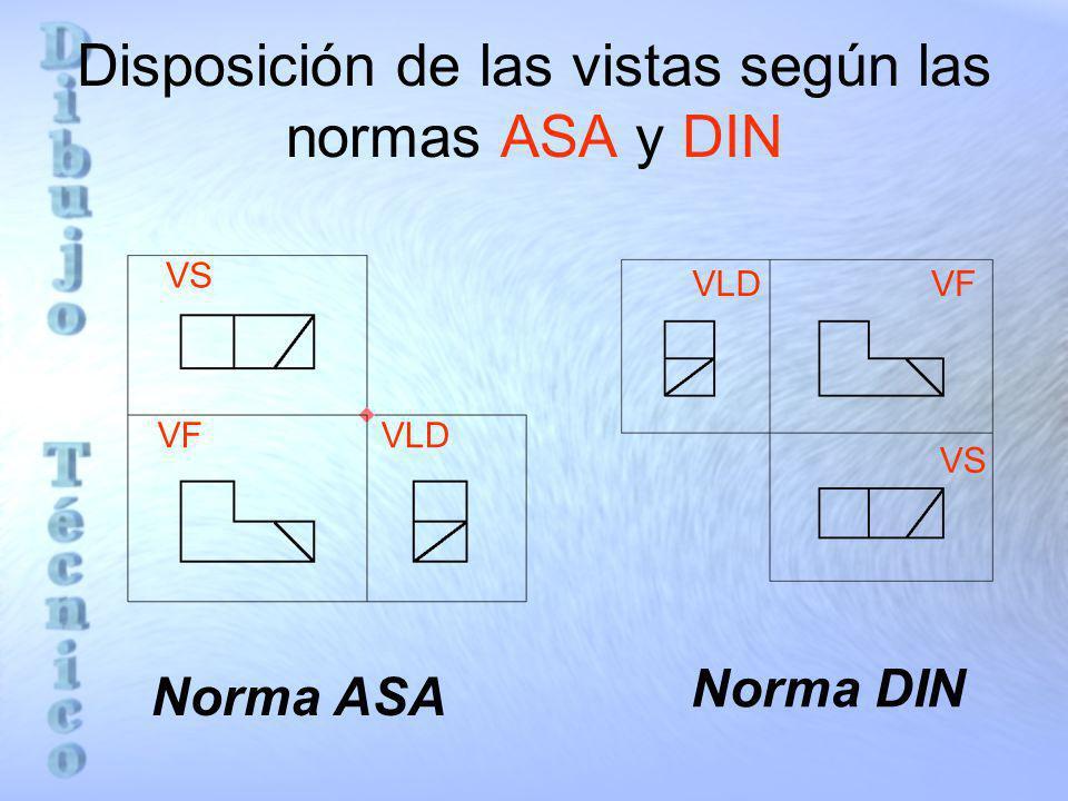 Disposición de las vistas según las normas ASA y DIN Norma ASA Norma DIN VFVLD VS VLD VS VF