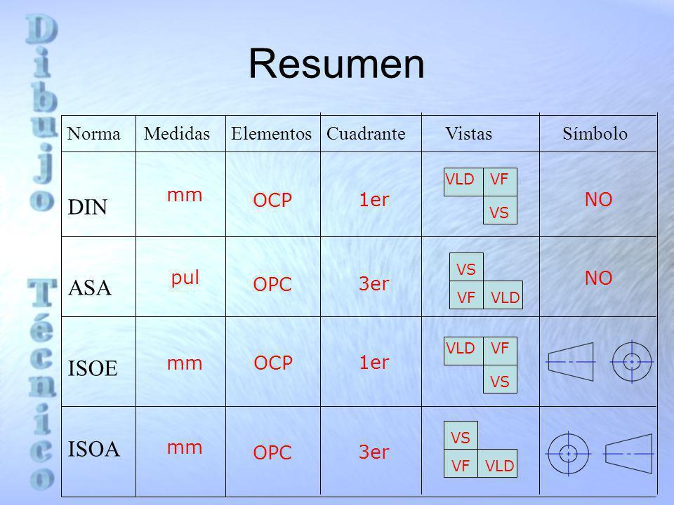 Resumen Norma Medidas Elementos Cuadrante Vistas Símbolo DIN ASA ISOE ISOA mm pul mm OCP OPC OCP OPC 1er 3er 1er 3er NO VFVLD VS VFVLD VS VFVLD VSVFVLD VS