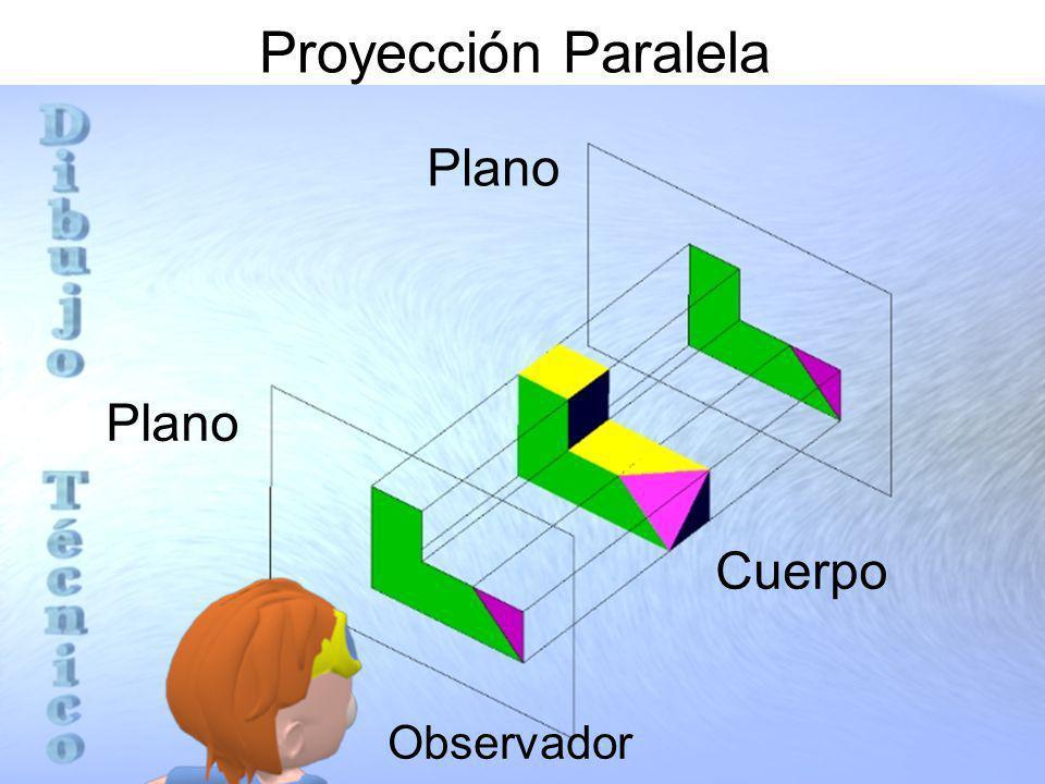 Proyección Paralela Observador Plano Cuerpo