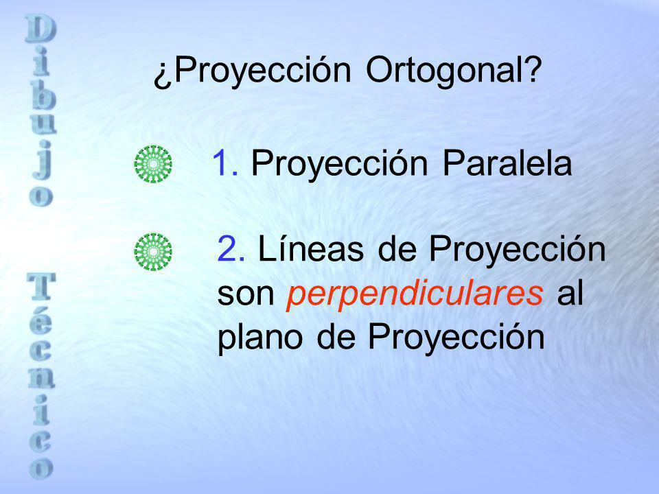 ¿Proyección Ortogonal.1. Proyección Paralela 2.