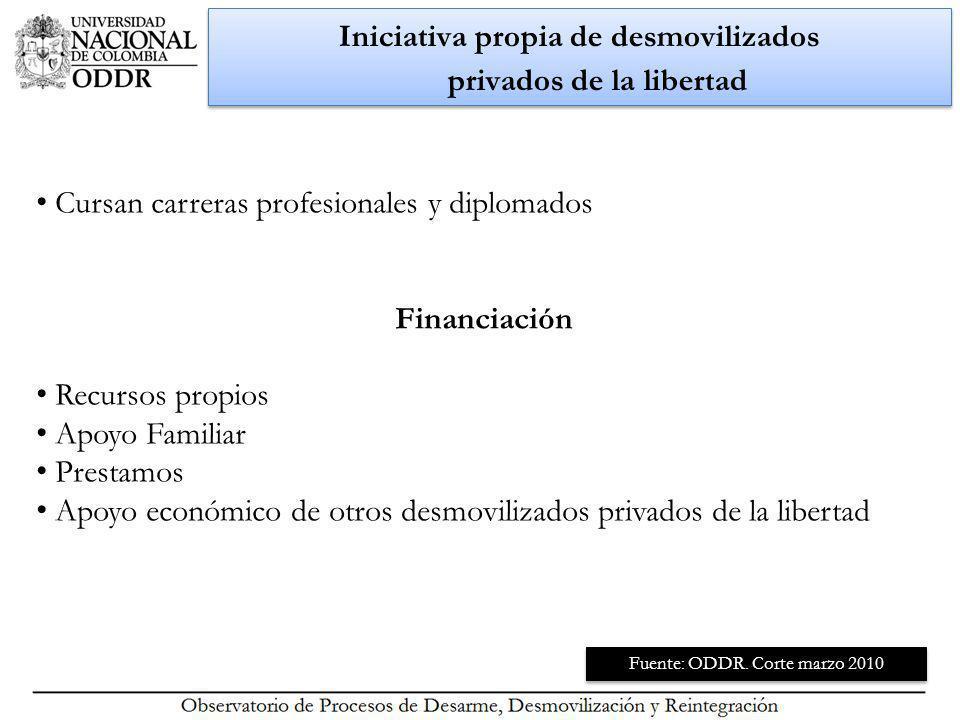 Iniciativa propia de desmovilizados privados de la libertad Fuente: ODDR.