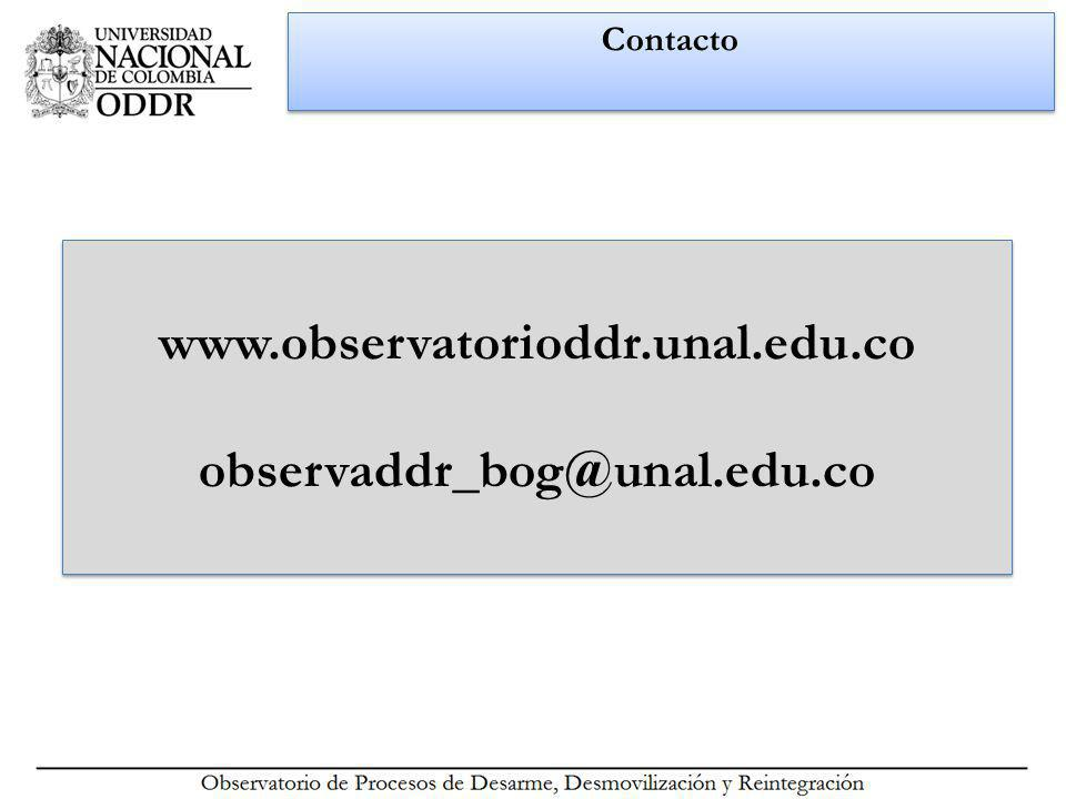 www.observatorioddr.unal.edu.co observaddr_bog@unal.edu.co www.observatorioddr.unal.edu.co observaddr_bog@unal.edu.co Contacto