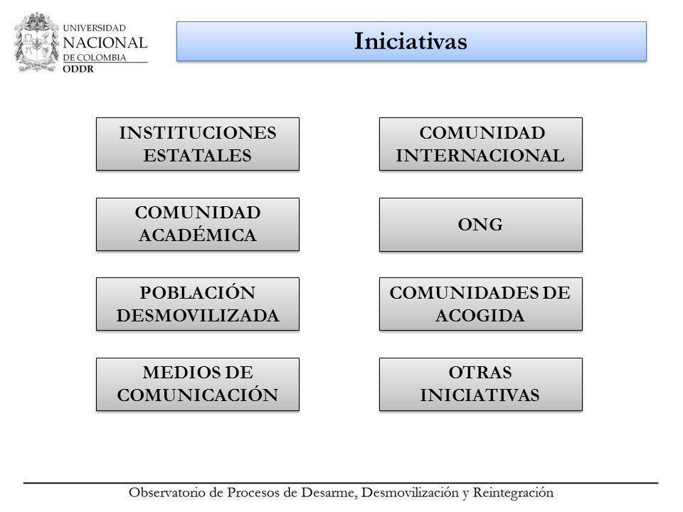 Iniciativas COMUNIDADES DE ACOGIDA COMUNIDADES DE ACOGIDA INSTITUCIONES ESTATALES COMUNIDAD INTERNACIONAL ONG COMUNIDAD ACADÉMICA POBLACIÓN DESMOVILIZADA POBLACIÓN DESMOVILIZADA MEDIOS DE COMUNICACIÓN MEDIOS DE COMUNICACIÓN OTRAS INICIATIVAS OTRAS INICIATIVAS