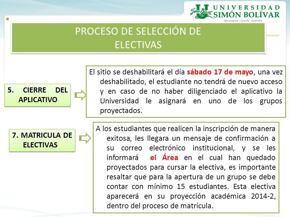 PROCESO DE SELECCIÓN DE ELECTIVAS PROCESO DE SELECCIÓN DE ELECTIVAS 5.