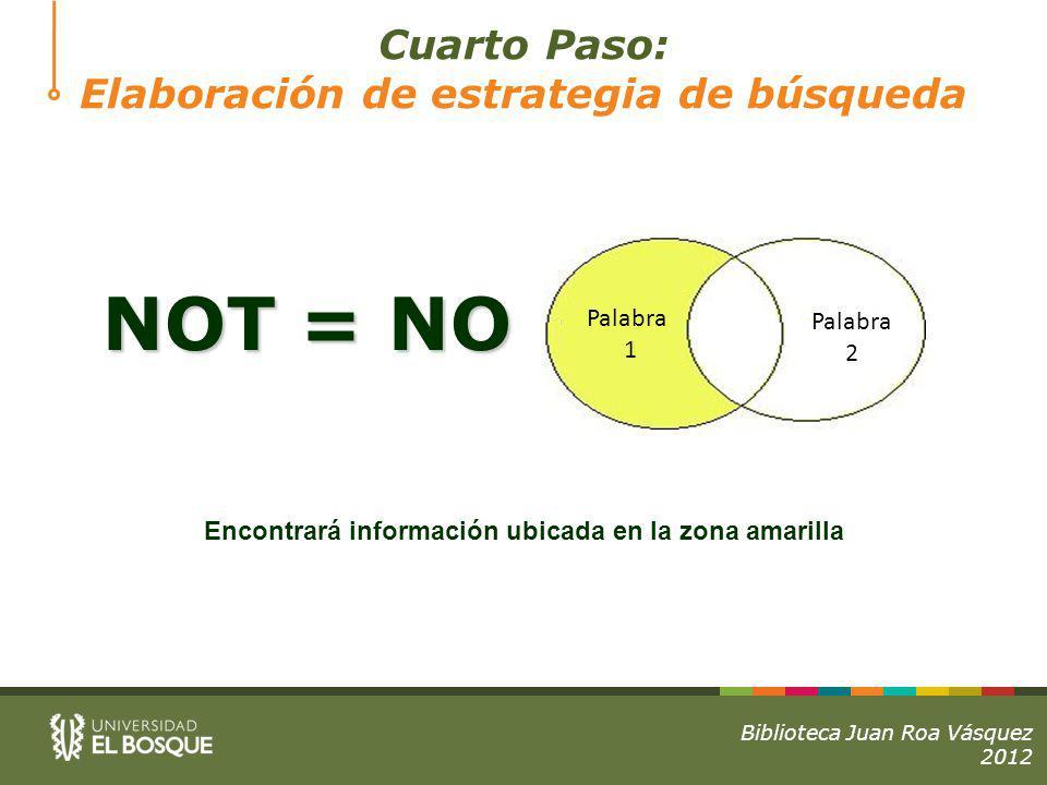 NOT = NO Palabra 2 Palabra 1 Biblioteca Juan Roa Vásquez 2012 Cuarto Paso: Elaboración de estrategia de búsqueda Encontrará información ubicada en la zona amarilla