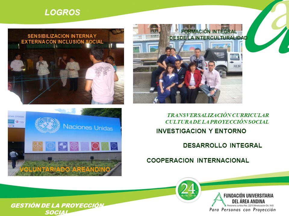 LOGROS SENSIBILIZACION INTERNA Y EXTERNA CON INCLUSIÓN SOCIAL FORMACION INTEGRAL DESDE LA INTERCULTURALIDAD VOLUNTARIADO AREANDINO COOPERACION INTERNACIONAL INVESTIGACION Y ENTORNO DESARROLLO INTEGRAL GESTIÒN DE LA PROYECCIÓN SOCIAL TRANSVERSALIZACIÓN CURRICULAR CULTURA DE LA PROYECCIÓN SOCIAL