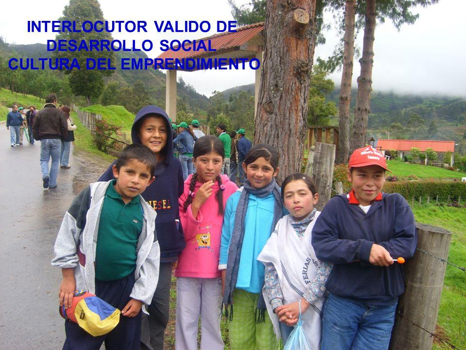 GESTIÒN INTEGRAL GESTIÒN DE LA PROYECCIÓN SOCIAL INTERLOCUTOR VALIDO DE DESARROLLO SOCIAL CULTURA DEL EMPRENDIMIENTO