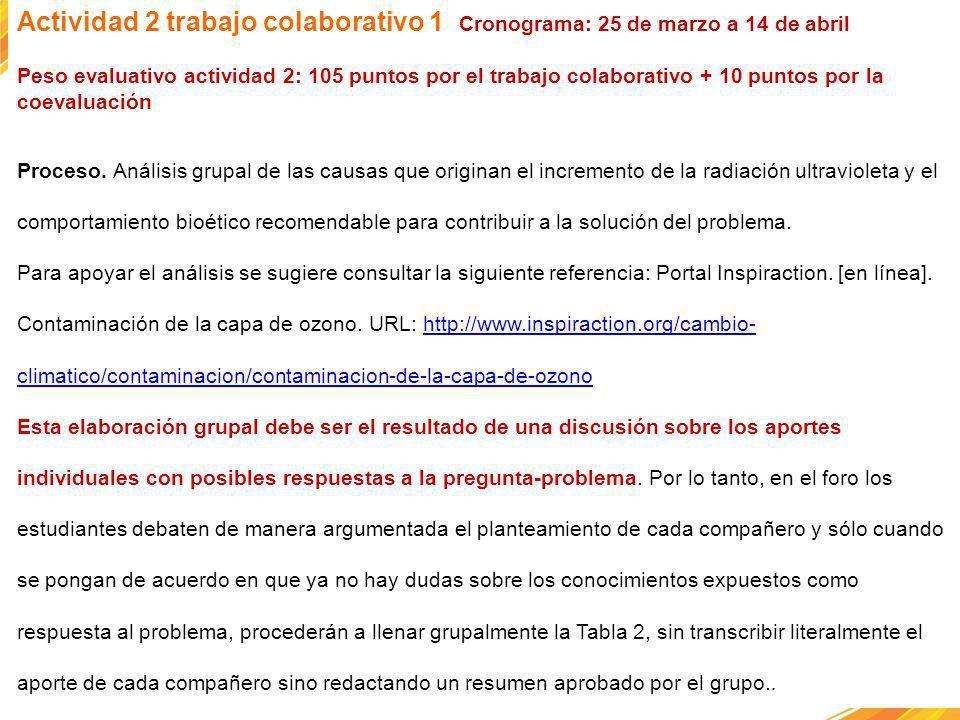 Actividad 2 trabajo colaborativo 1 Cronograma: 25 de marzo a 14 de abril Peso evaluativo actividad 2: 105 puntos por el trabajo colaborativo + 10 punt