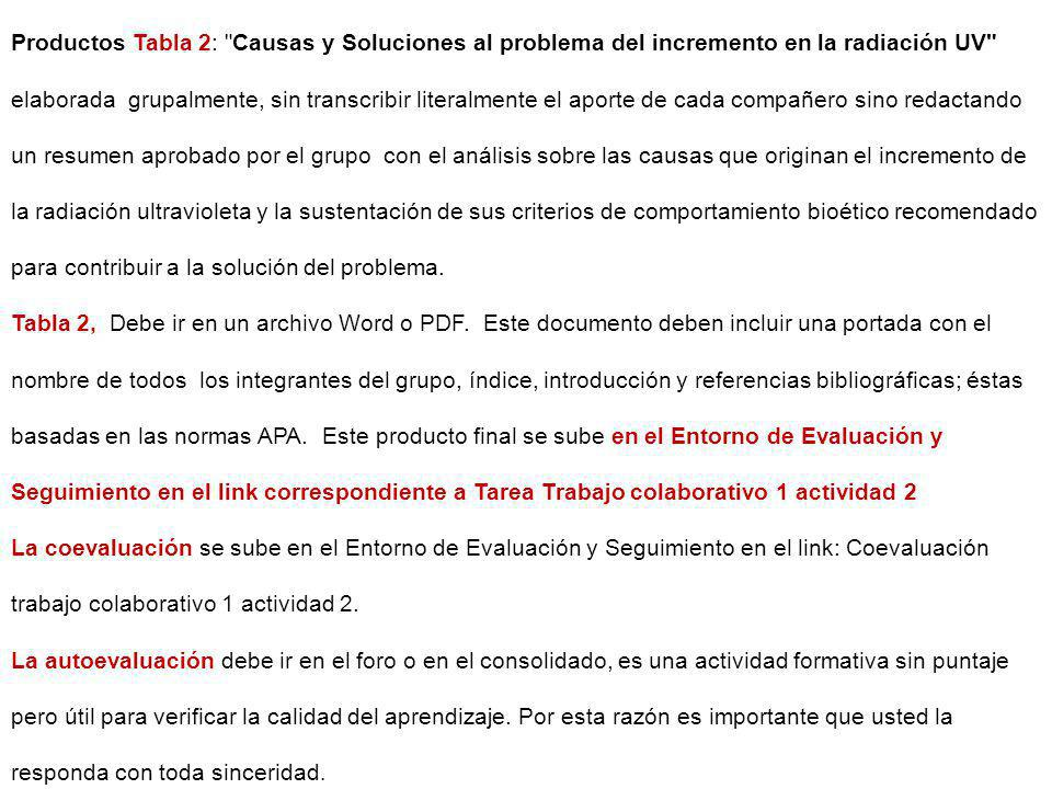 Productos Tabla 2: