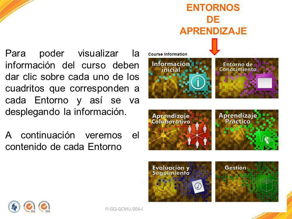 FI-GQ-GCMU-004-015 V. 001-17-04-2013 Para poder visualizar la información del curso deben dar clic sobre cada uno de los cuadritos que corresponden a