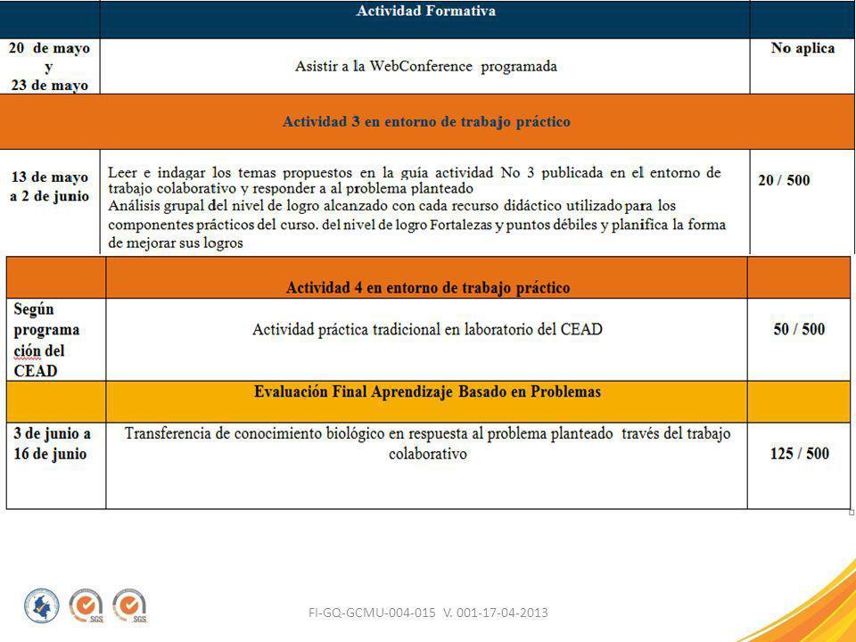 FI-GQ-GCMU-004-015 V.001-17-04-2013 PREGUNTAS FRECUENTES P1.