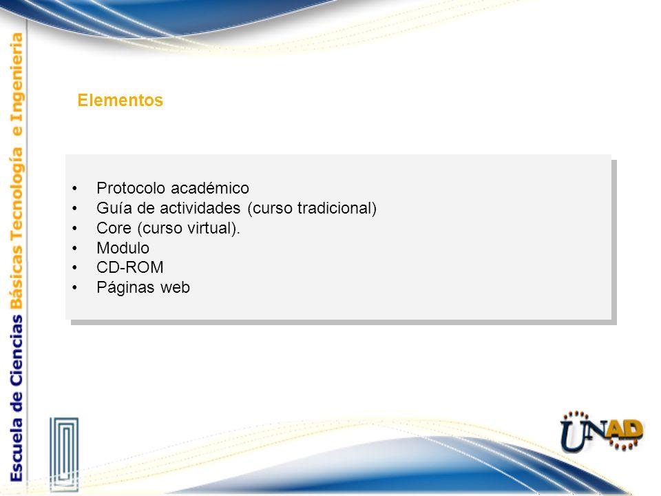 Protocolo académico Guía de actividades (curso tradicional) Core (curso virtual). Modulo CD-ROM Páginas web Protocolo académico Guía de actividades (c