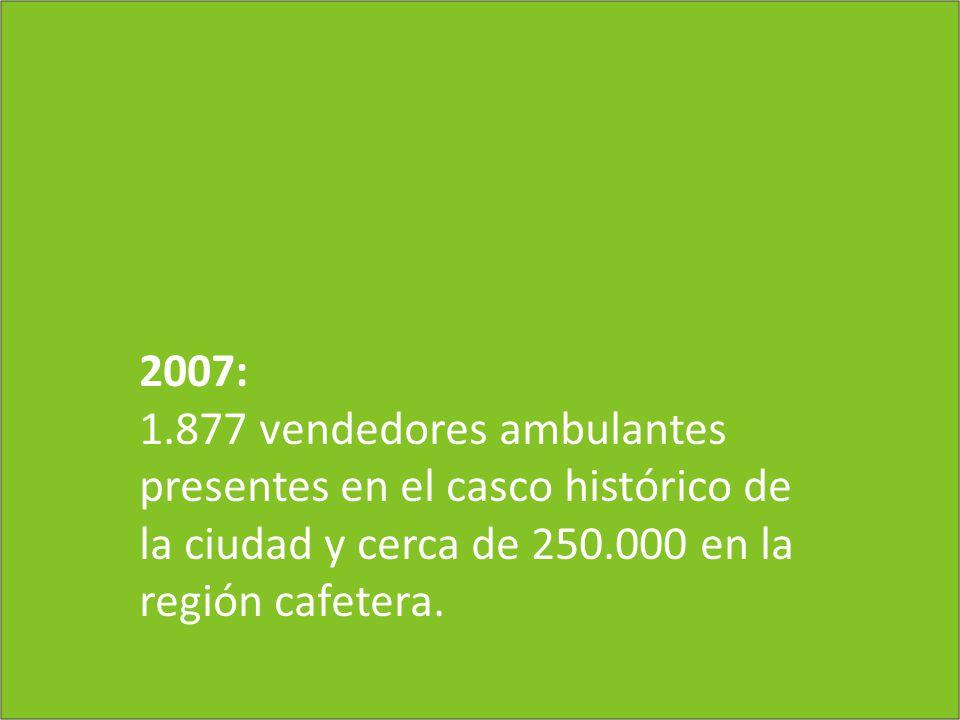 2007: 1.877 vendedores ambulantes presentes en el casco histórico de la ciudad y cerca de 250.000 en la región cafetera.