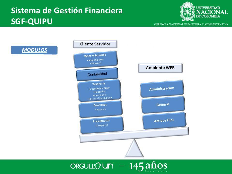 Contabilidad MODULOS Sistema de Gestión Financiera SGF-QUIPU