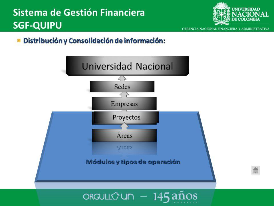 Distribución y Consolidación de información: Sistema de Gestión Financiera SGF-QUIPU