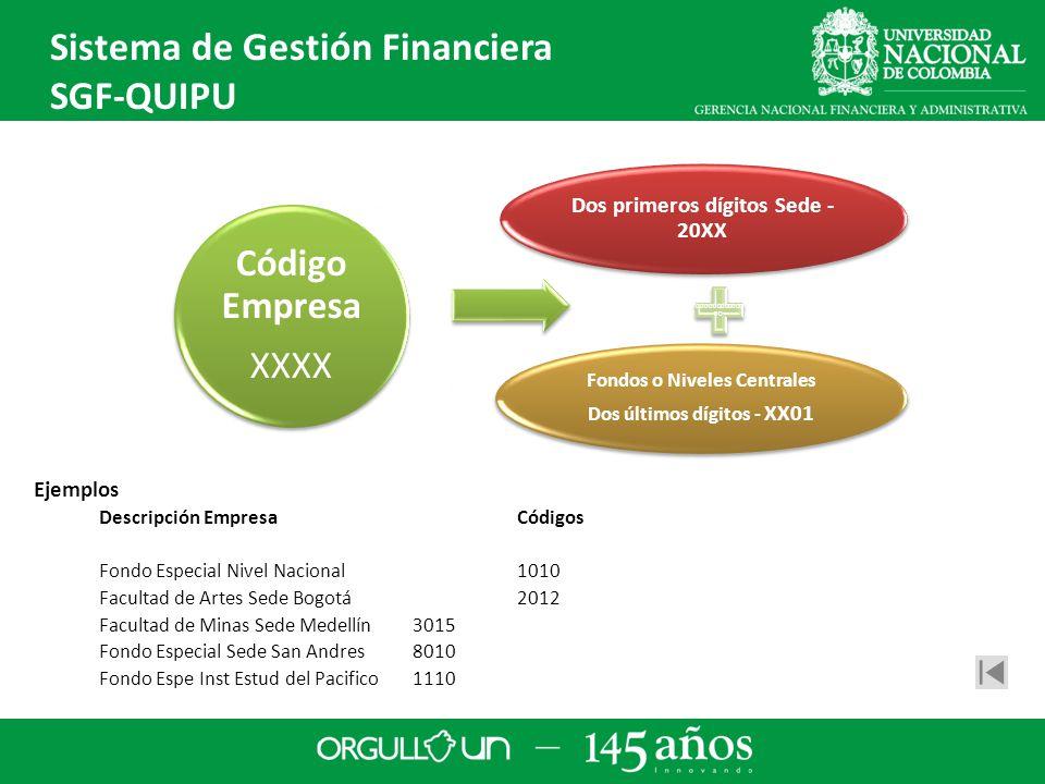 Presupuesto / Reportes /Operativo /Control documentos / Compromisos Presupuesto / Reportes / Ejecuciones / Acumulada-Empresa Proyectos/Reportes / ejecu.