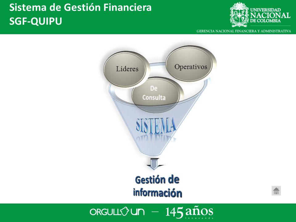 Operativos Líderes Sistema de Gestión Financiera SGF-QUIPU