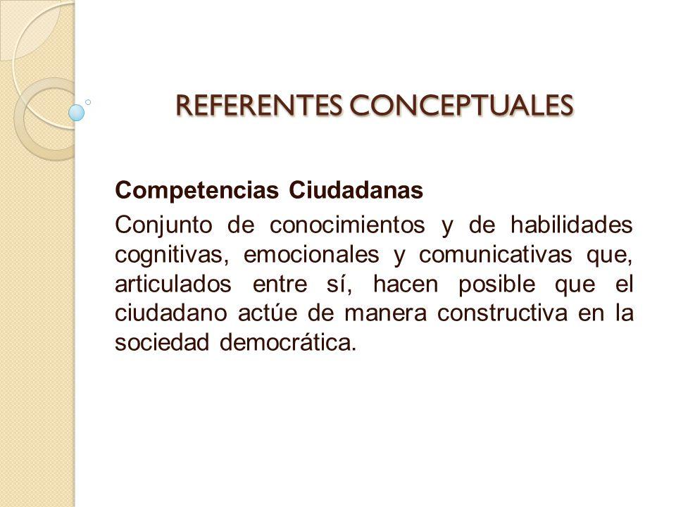 REFERENTES CONCEPTUALES Competencias Ciudadanas Conjunto de conocimientos y de habilidades cognitivas, emocionales y comunicativas que, articulados en