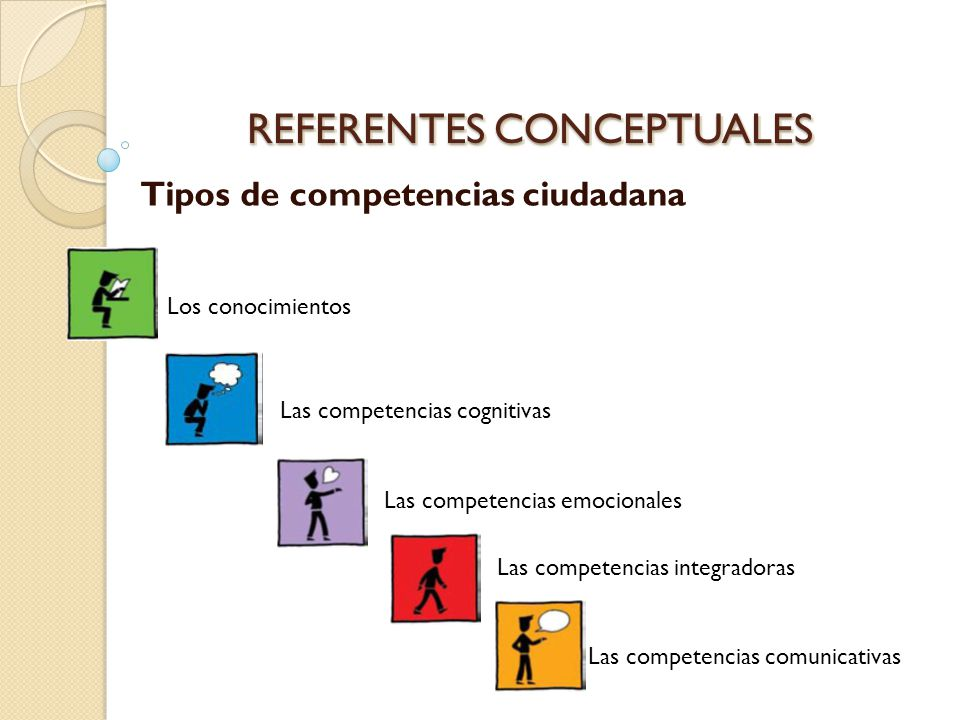 REFERENTES CONCEPTUALES Tipos de competencias ciudadana Las competencias cognitivas Las competencias emocionales Las competencias integradoras Las com