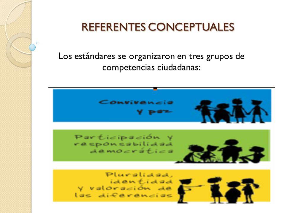 REFERENTES CONCEPTUALES Los estándares se organizaron en tres grupos de competencias ciudadanas: