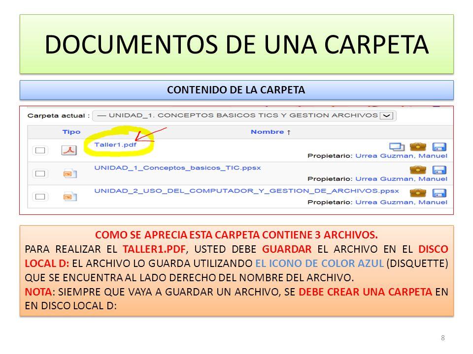 DOCUMENTOS DE UNA CARPETA 8 CONTENIDO DE LA CARPETA COMO SE APRECIA ESTA CARPETA CONTIENE 3 ARCHIVOS. PARA REALIZAR EL TALLER1.PDF, USTED DEBE GUARDAR